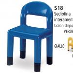 sediolina-plastica